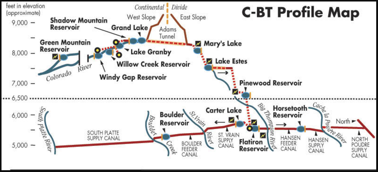 CBT Map