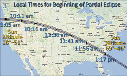 Eclipse Across America