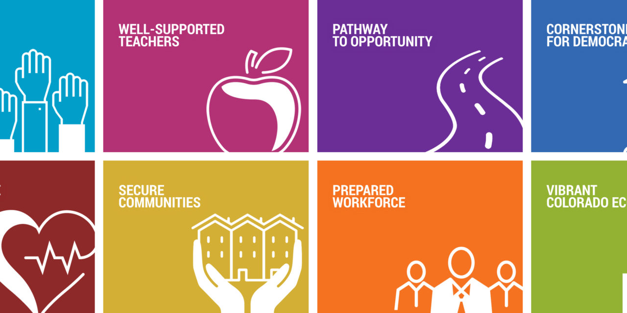 School Funding Initiative