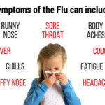 2018-2019 Flu Season in Grand County has begun